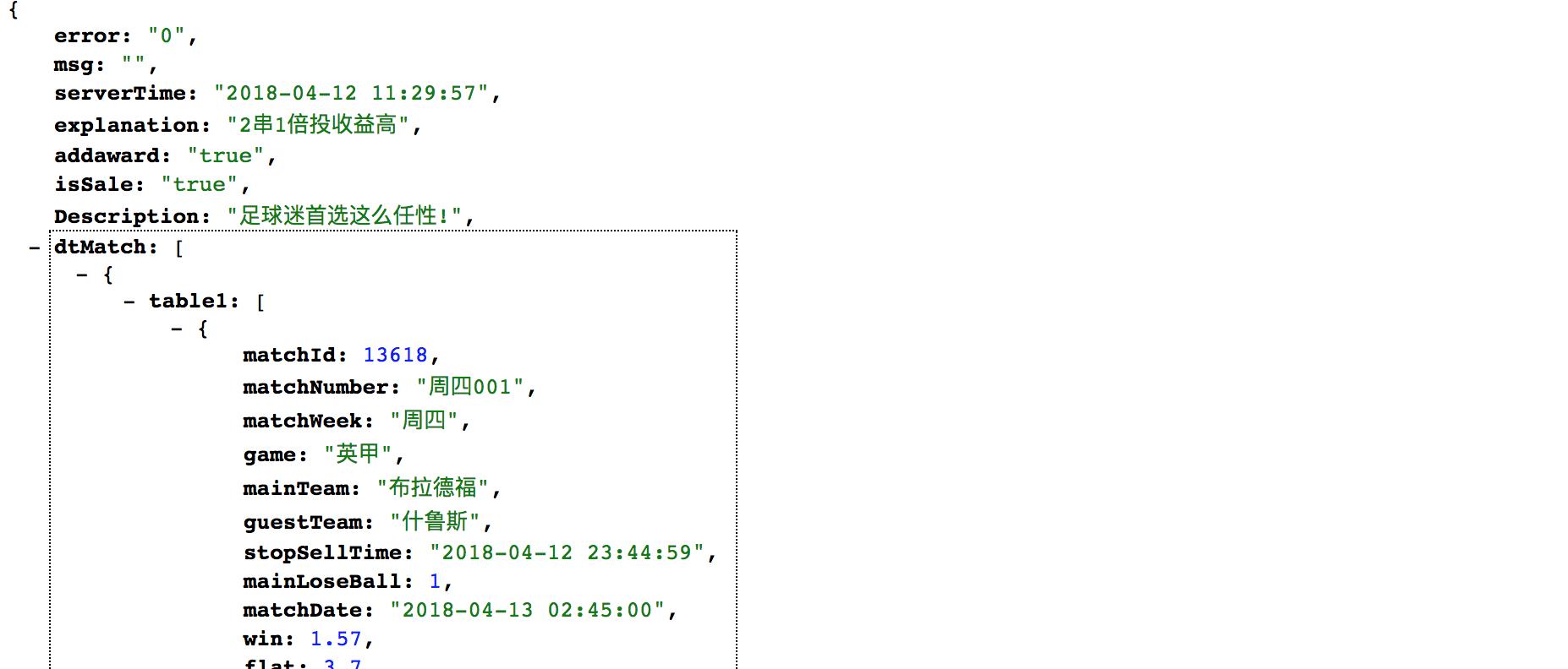 后刷新含有JSon格式的网友,就会自动格式化
