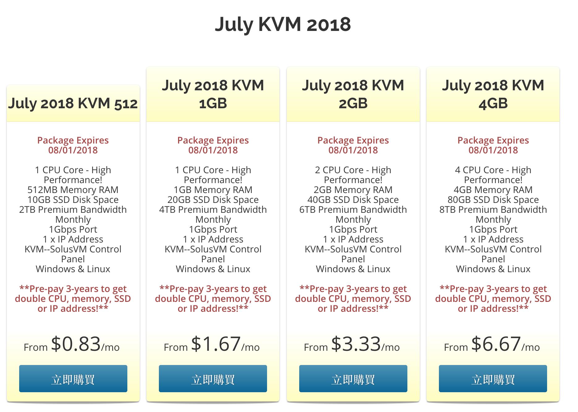 便宜KVM-VPS- HiFormance优惠-年付9.99美元512MB 10GB SSD- KVM主机 -2018年8月1日截至!