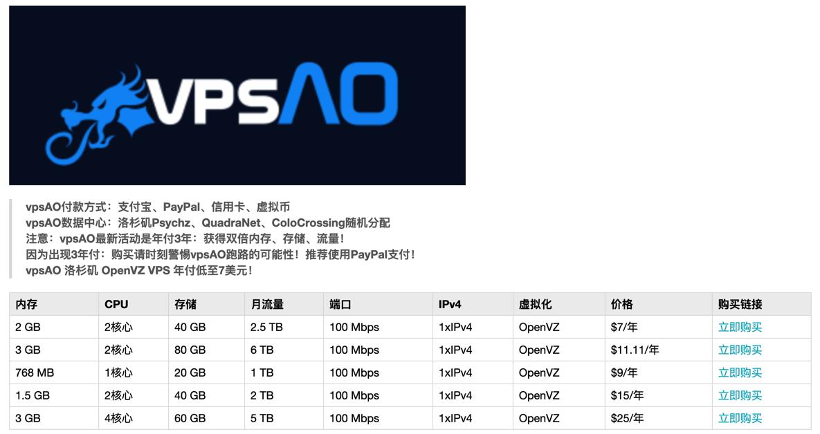 刚刚发现vpsAO跑路了,反正一句话便宜没好货,好货不便宜!