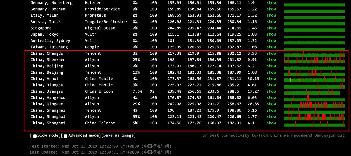 西雅图年付15美元Xen虚拟化VPS,512MB内存、15GB SSD、1.5TB 月流量。Virpus优惠码!